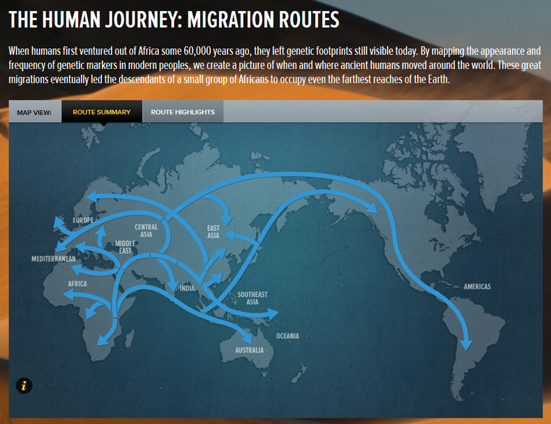 The Human Journey: Migration Routes