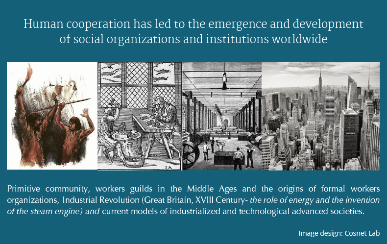 Human cooperation